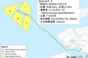 資料1.ボルセラ沖事業(3、4期):位置と概要