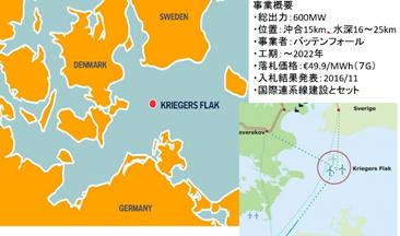 資料2.Kriegers Flak 洋上風力事業