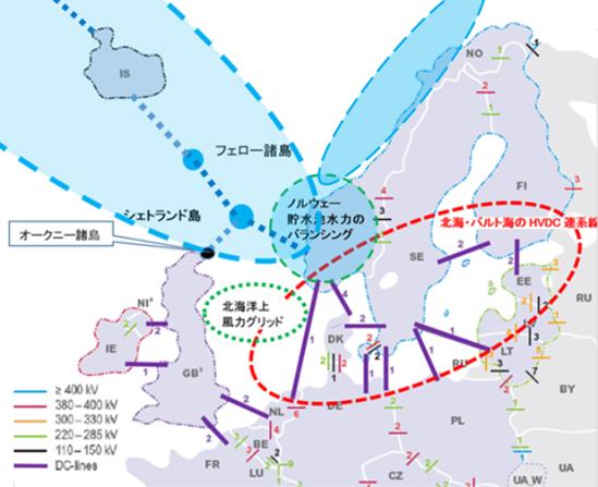 """図-1 ノルウェーを""""核心""""にした北海洋上風力グリッドとGIFSN東西ベルト"""