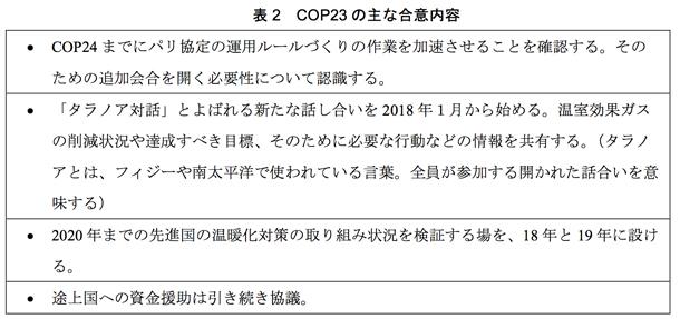 表2 COP23の主な合意内容