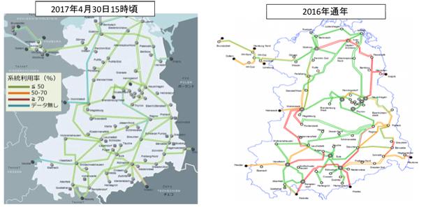 資料3. ドイツ北東部の送電線利用状況(50Hertz公表)