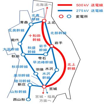 資料2.北東北4県基幹送電線配置