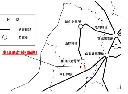 資料3.南山形幹線、系統図