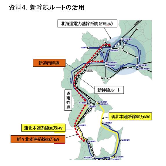 資料4.新幹線ルートの活用