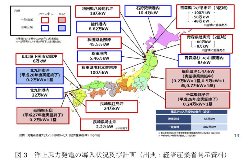 図3 洋上風力発電の導入状況及び計画(出典:経済産業省開示資料)